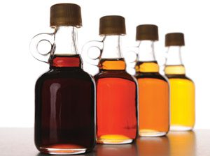 A Simple Syrup Cheat Sheet - I...